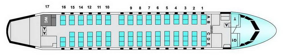Vietnam Airlines FOKKER70